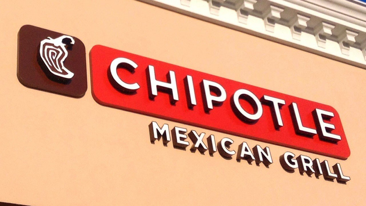 Chipotle Mexican Grill Inc (NYSE:CMG) Move as Institutional Investors' Sentiment Crashes