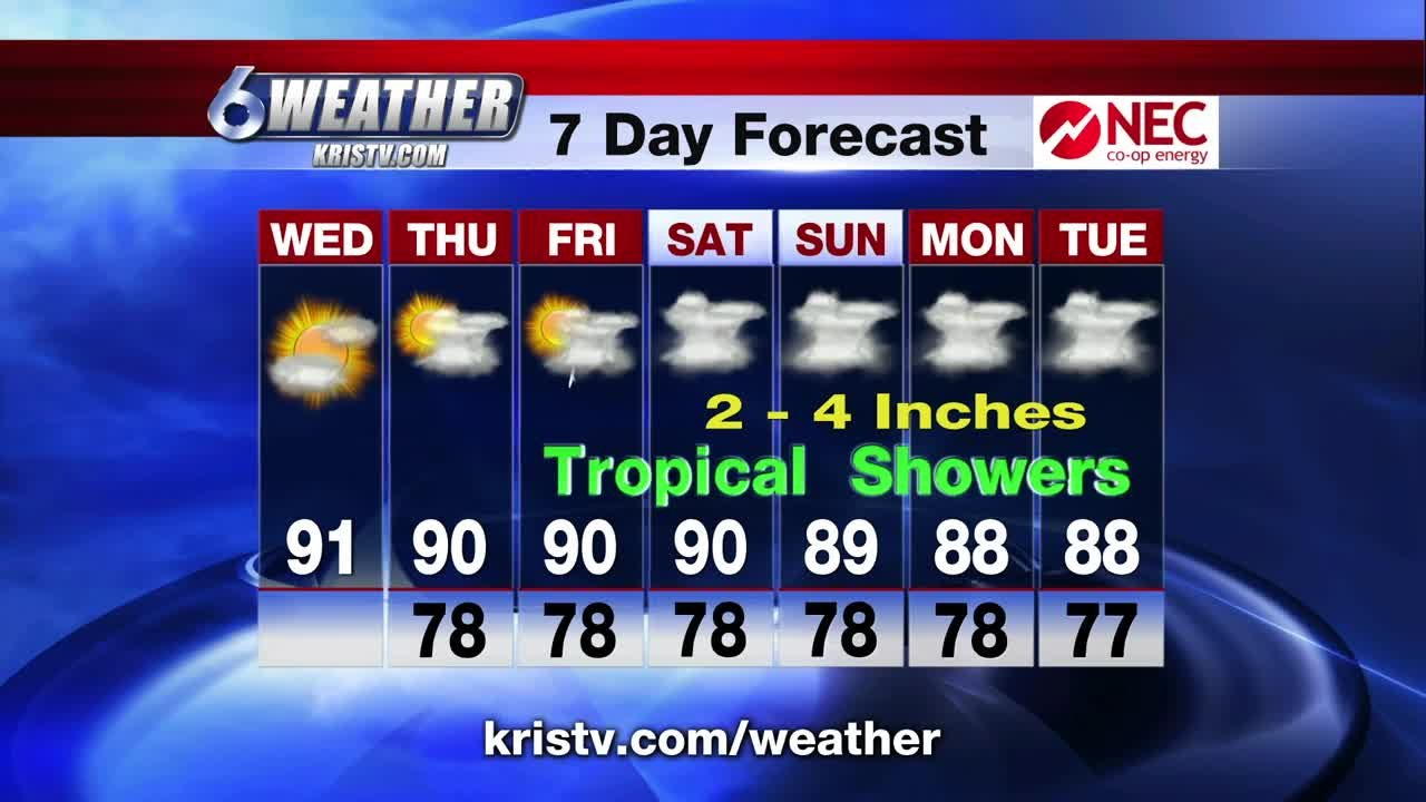 Weather: Low rain chance brings in warm work week